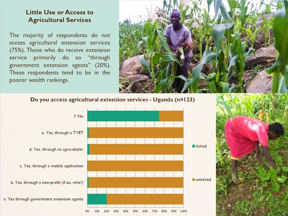 agricultural-extention-services-uganda